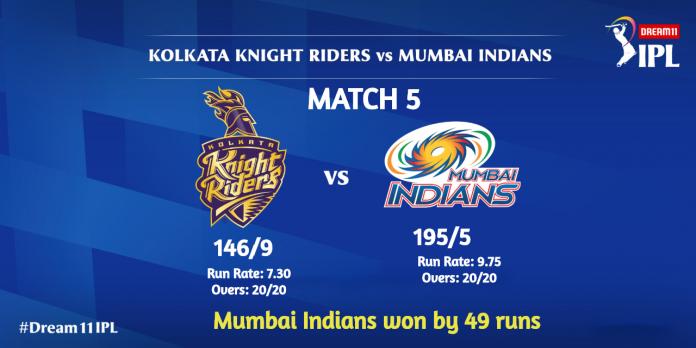 IPL 2020 KKR VS MI match 5